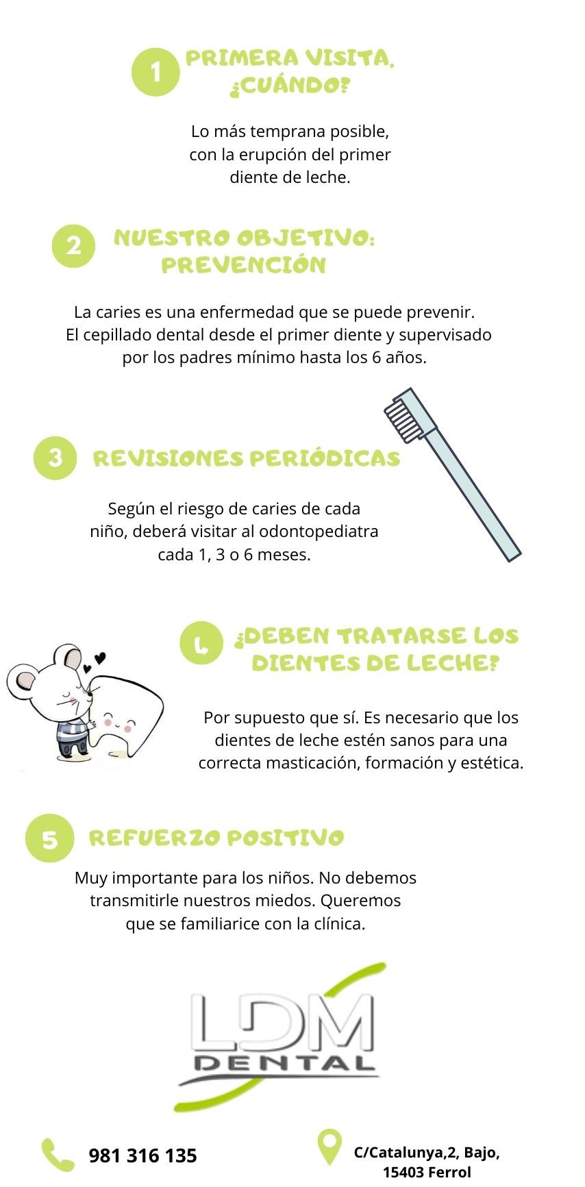 cuidado salud dental en los niños